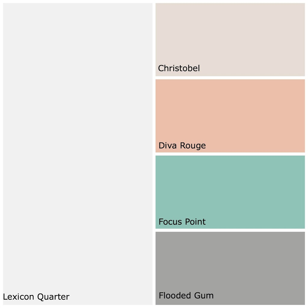 Top 10 white paint colours and how to add colour to them for 2013 elements at home - Dulux paint colours exterior decor ...